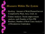 measures within the system1