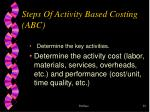 steps of activity based costing abc