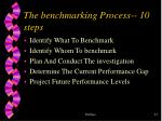 the benchmarking process 10 steps