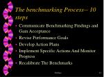 the benchmarking process 10 steps1