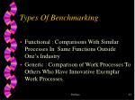 types of benchmarking1