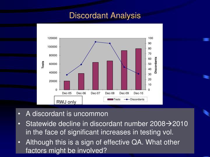 Discordant Analysis