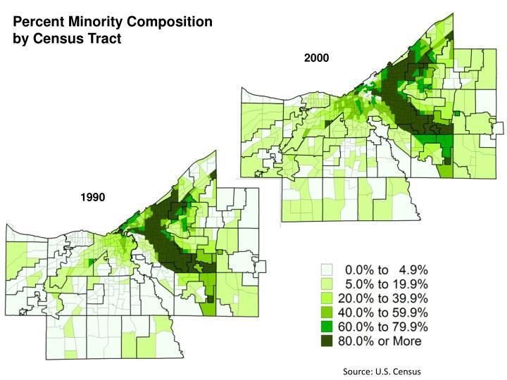 Percent Minority Composition
