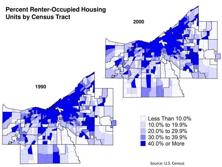 Percent Renter-Occupied Housing