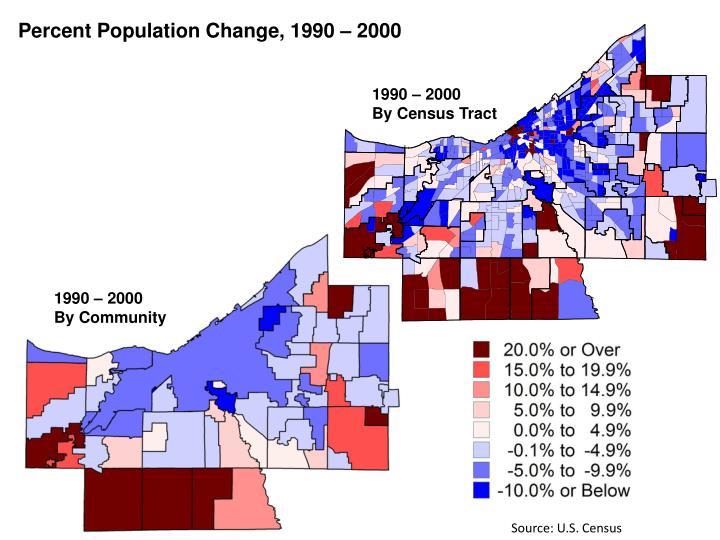 Percent Population Change, 1990 – 2000