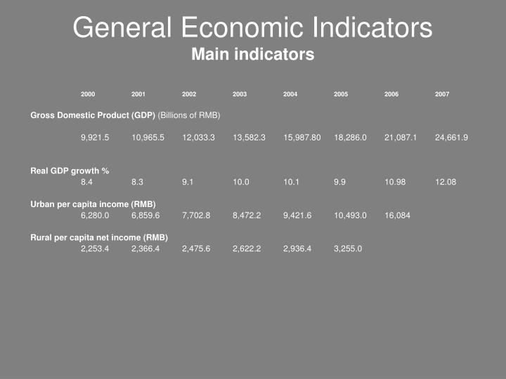 General Economic Indicators