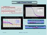 length of transport solenoid