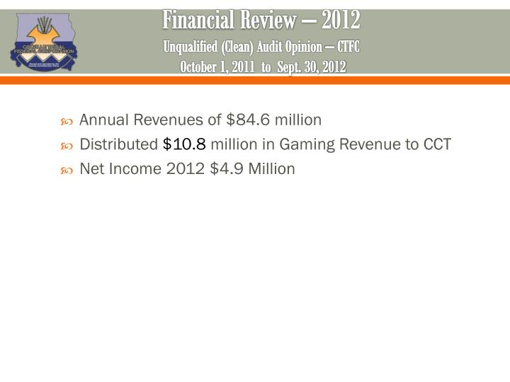 Financial Review – 2012