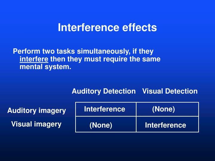 Auditory Detection   Visual Detection