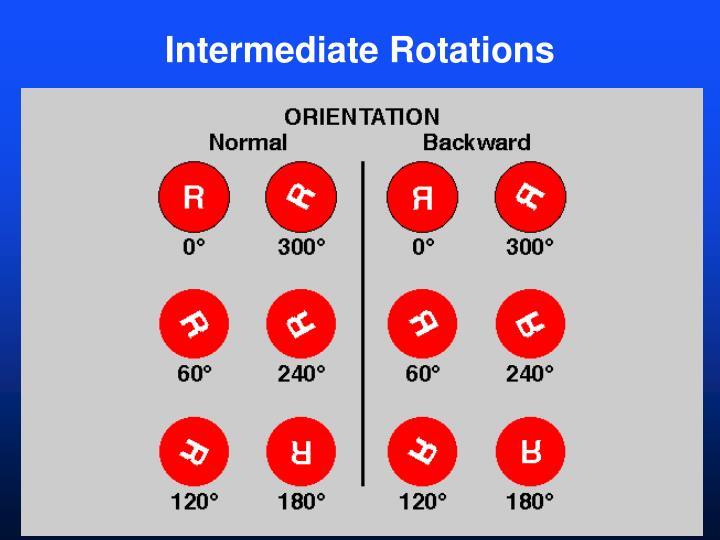 Intermediate Rotations