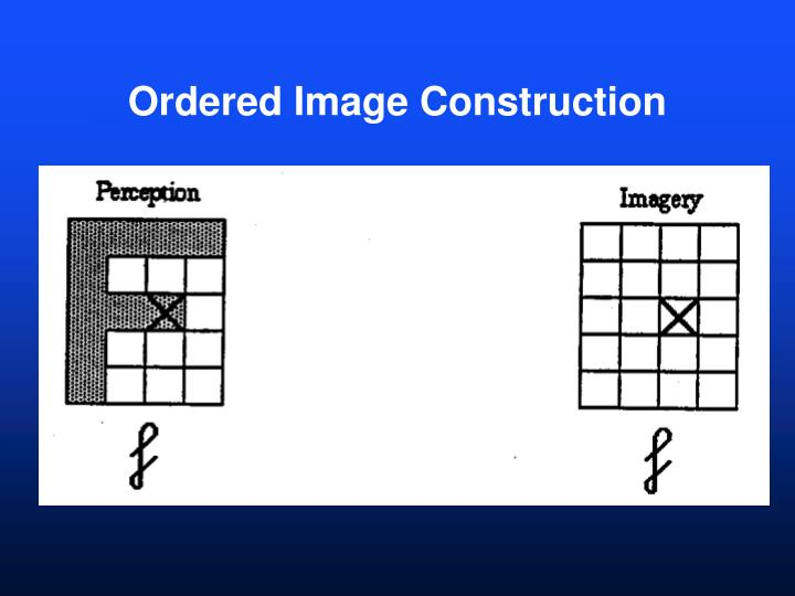 Ordered Image Construction