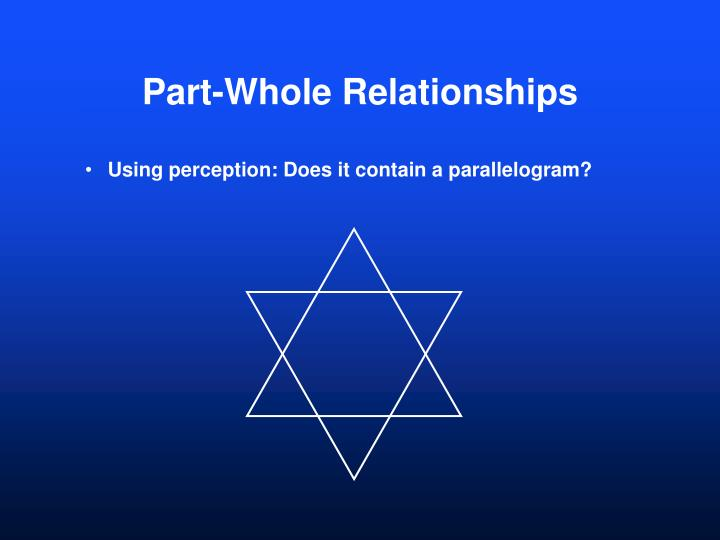 Part-Whole Relationships