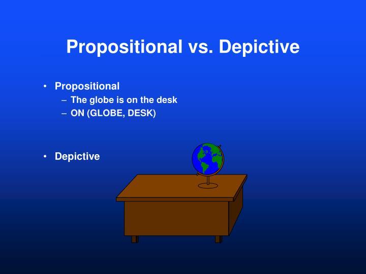 Propositional vs. Depictive