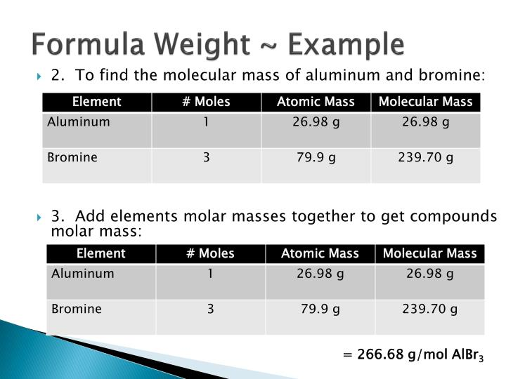 aluminum molar mass - Hizir kaptanband co