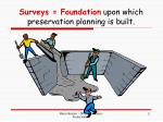 surveys foundation upon which preservation planning is built