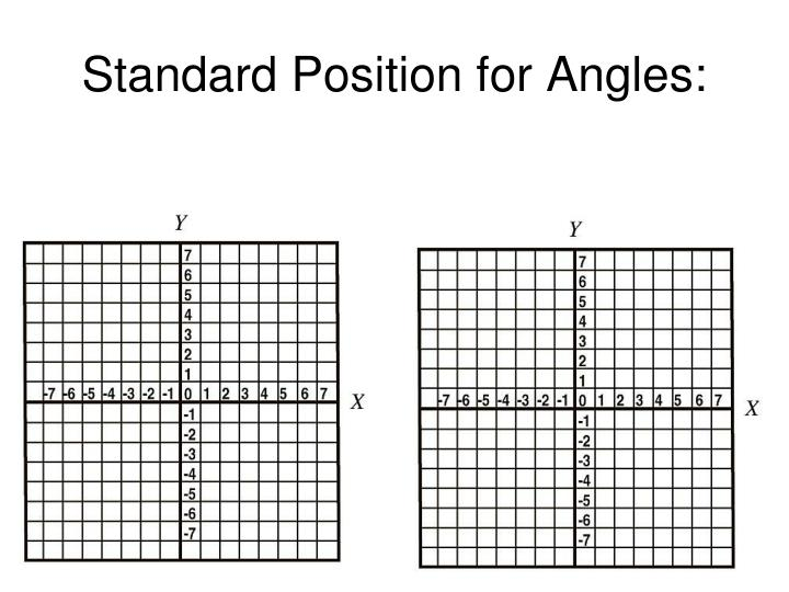 Standard position for angles