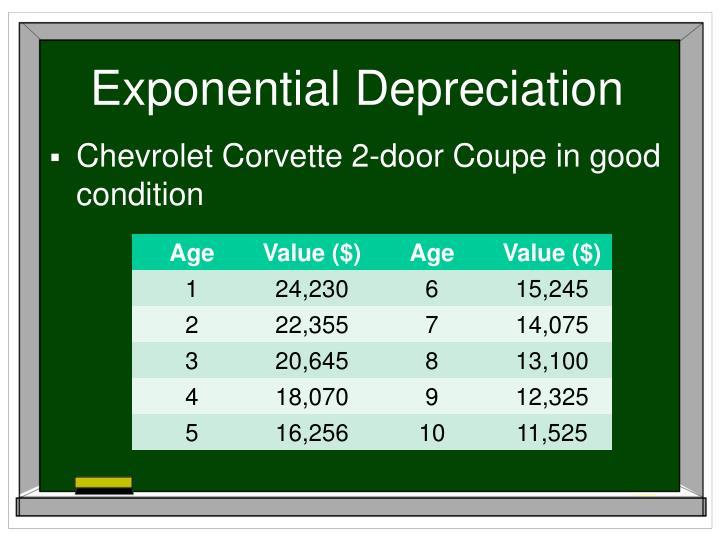 Exponential depreciation2