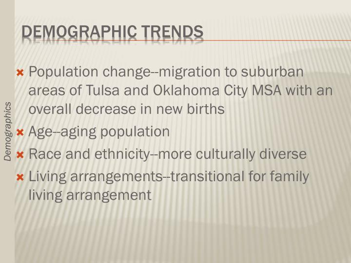 Population change--migration to suburban areas of Tulsa and Oklahoma City MSA with an overall decrease in new births