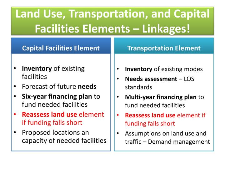 Land Use, Transportation, and Capital Facilities Elements – Linkages!