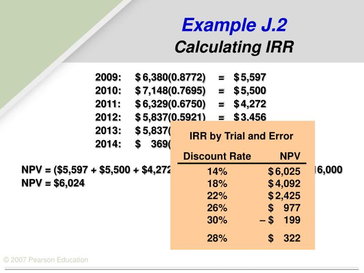 IRR by Trial and Error