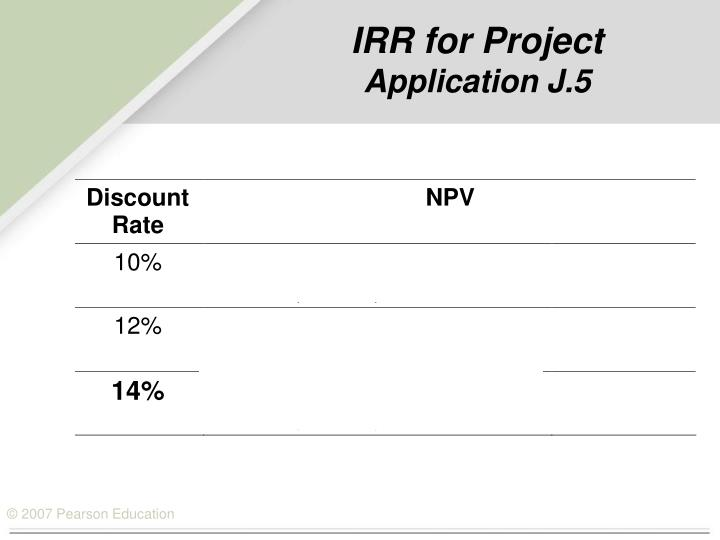 IRR for Project