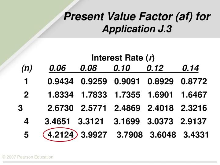 Interest Rate (