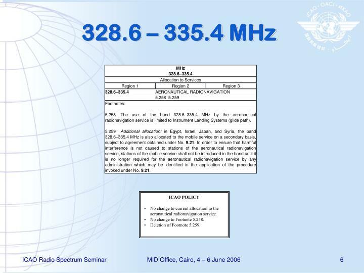 328.6 – 335.4 MHz