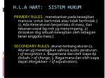 h l a hart sistem hukum