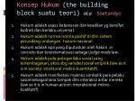 konsep hukum the building block suatu teori ala soetandyo