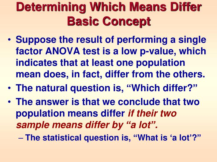 Determining which means differ basic concept