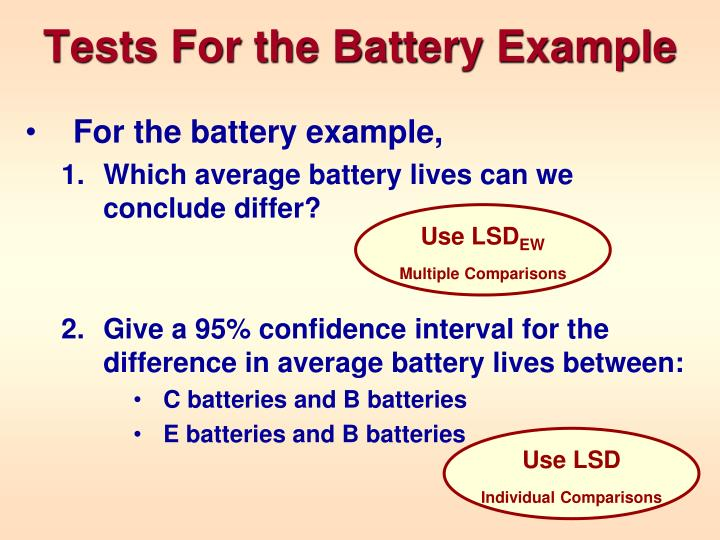 Tests For the Battery Example