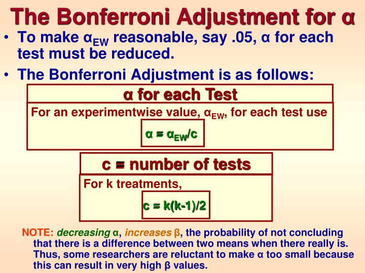 The Bonferroni Adjustment for