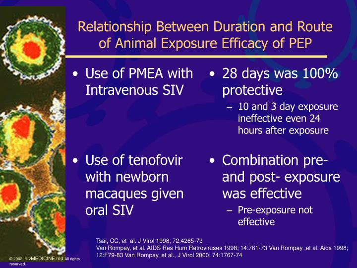 Use of PMEA with Intravenous SIV