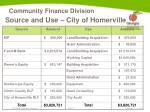 source and use city of homerville