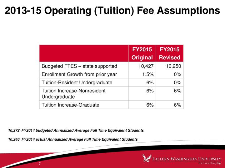 2013-15 Operating (Tuition) Fee