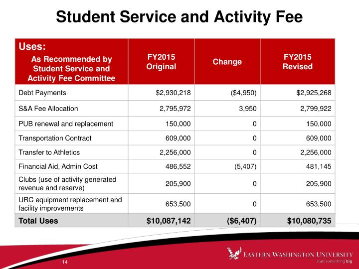 Student Service and Activity Fee
