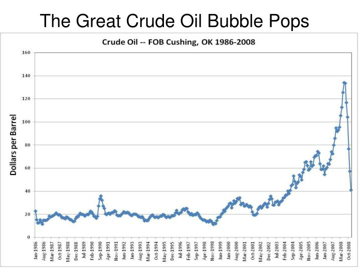 The Great Crude Oil Bubble Pops