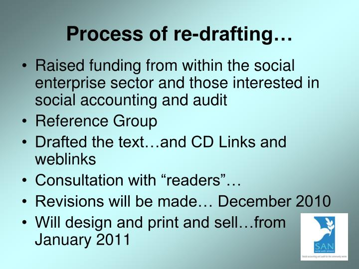 Process of re-drafting…