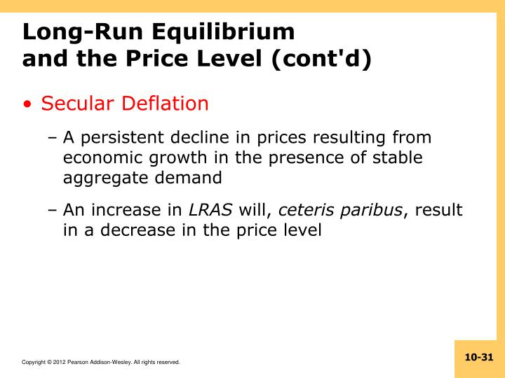 Long-Run Equilibrium