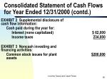 consolidated statement of cash flows for year ended 12 31 2000 contd1