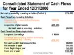 consolidated statement of cash flows for year ended 12 31 2000