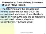 illustration of consolidated statement of cash flows contd1