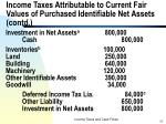 income taxes attributable to current fair values of purchased identifiable net assets contd6