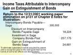 income taxes attributable to intercompany gain on extinguishment of bonds