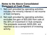 notes to the above consolidated statement of cash flows