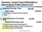summary income taxes attributable to intercompany profits gains land
