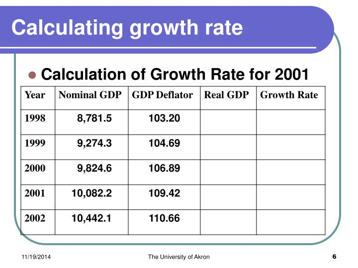Calculating growth rate