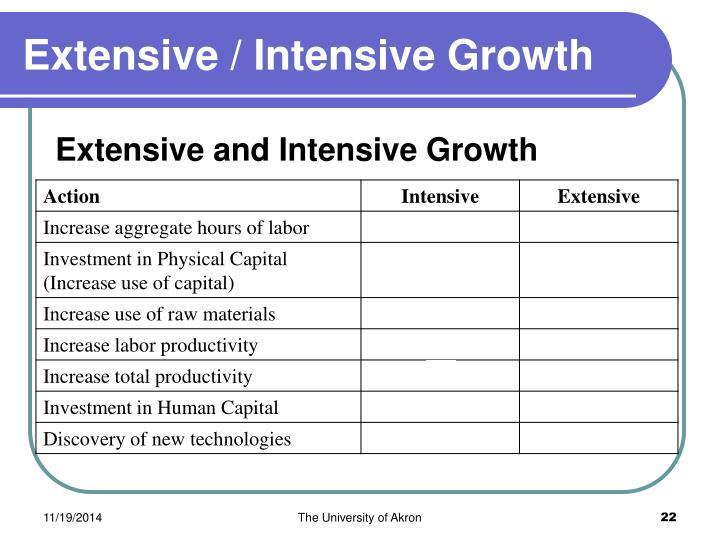 Extensive / Intensive Growth