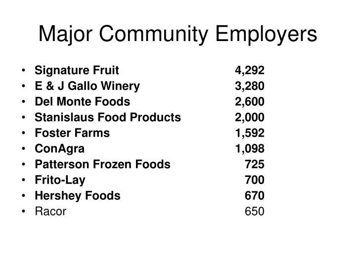 Major community employers