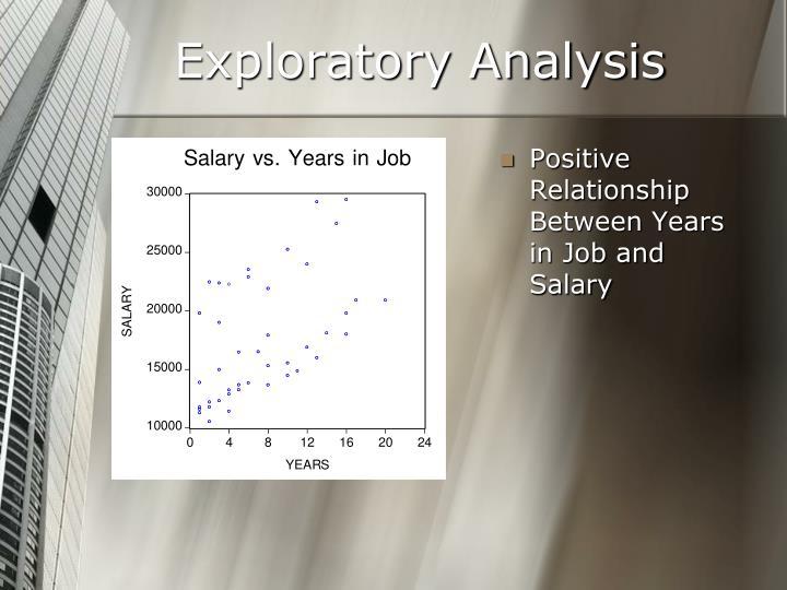 Exploratory Analysis